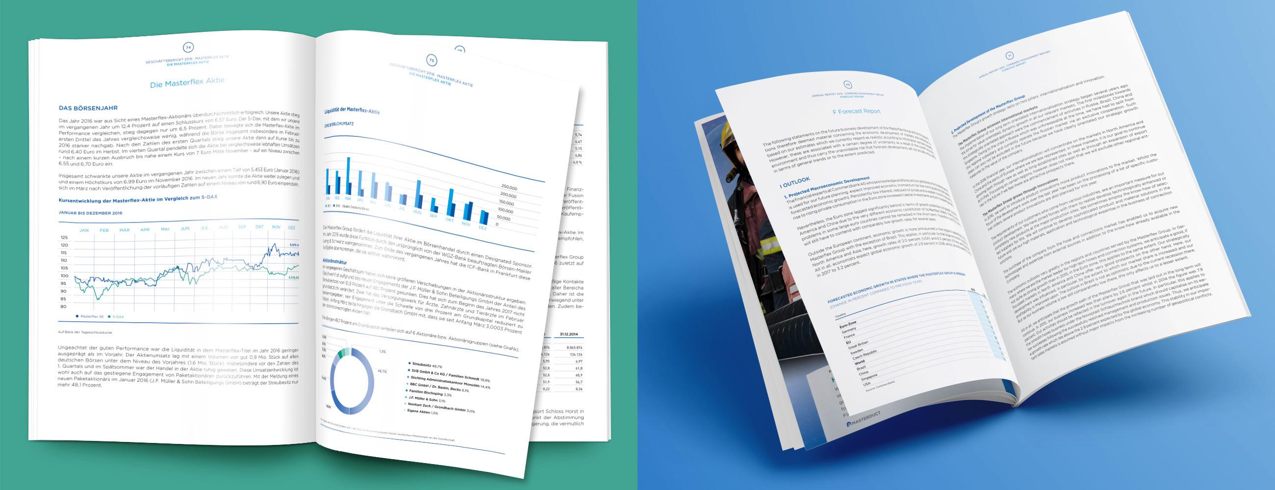 Masterflex Contigo Geschäftsbericht Konzept Strategie IR Investor Relations Annual Reporting Contigo